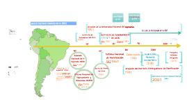 Gestion Social del Territorio - Caso Proyectos Urbanos Integrales