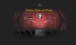 Modern Theater and Realism