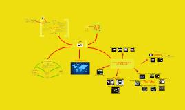 Copy of Digital Marketing Presentation