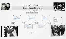 Copy of Restrictions of the Jews
