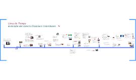 Línea de Tiempo; Evolución del sistema financiero colombiano.