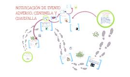 Copy of NOTIFICACION EVENTO ADVERSO, QUASIFALLA Y CENTINELA