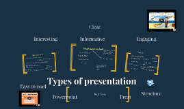 Types of presentation