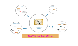 Copy of Twitter en Anestesia
