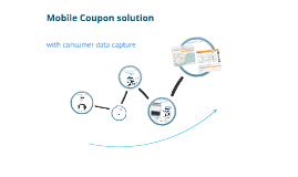 Copy of Mobile Coupon process