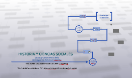 Copy of HISTORIA Y CIENCIAS SOCILES