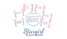 Stargirl Quotes for Discussion
