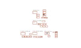 G322: Key Media Concepts