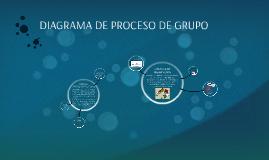 Copy of DIAGRAMA DE PROCESO DE GRUPO