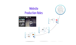 Website Production Roles