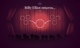 Billy Elliot returns...