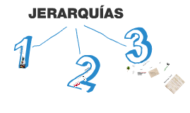jerarquías