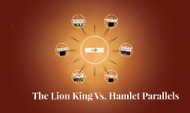 The Lion King Vs. Hamlet Parallels
