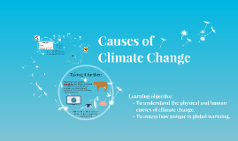 World at Risk: Causes of Climate Change (L18-19)