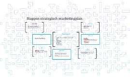 Stappen strategisch marketingplan