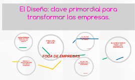 El Diseño: clave primordial para transformar las empresas.