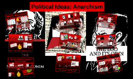 A Level Politics - Political Ideas - Anarchism