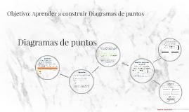 Diagramas de puntos