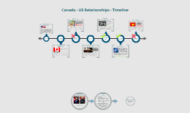 Canada - US Relationships (Timeline)