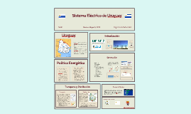 Copy of Sistema Electrico de Uruguay