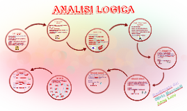 Copy of ANALISI LOGICA