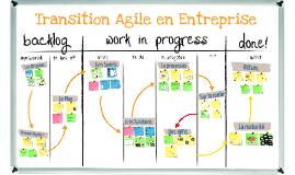 Webinar Pyxis - Transition Agile en Entreprise