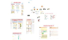 Presentatie 2016 FMSO Producten