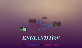 ENGLANDTON