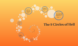 The 9 Circles of Hell