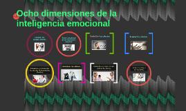 Copy of Dimensiones de la Inteligencia emocional