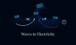 Waves to Electricity