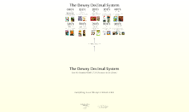 Dewey Decimal System Introduction--First Grade