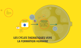 LES CYCLES THEMATIQUES VERS LA FORMATION HUMAINE