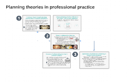 Planning theories in professional practice