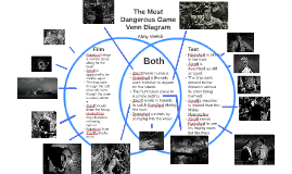 the most dangerous game character venn diagram
