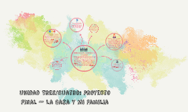 Unidad Tres/Cuatro: Proyecto Final ~ La Casa y Mi Familia