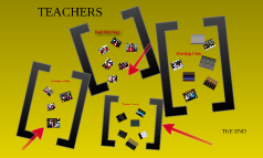 Prezi Teachers