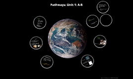 Pathways: Unit 1: A-C