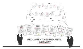 Copy of REGLAMENTO ESTUDIANTIL UNIMINUTO