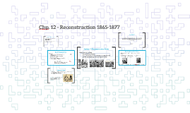 Chp. 12 - Reconstruction 1865-1877