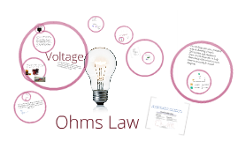 Copy of Ohms Law