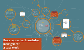 Process-oriented knowledge management: