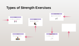 Types of Strength Exercises