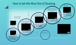 How to Get the Most Out of Studying