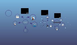 Copy of Aprovechamiento e identificación del funcionamiento de las m