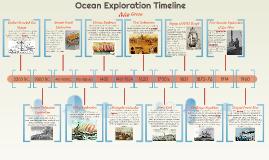 Ocean Exploration Timeline