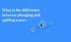 Copy of What is the difference between plunging and spilling waves