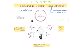 T.E.N.S Treatment