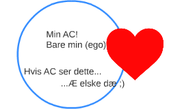 AC is love <3