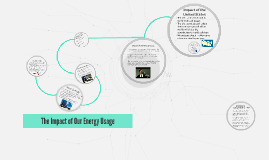 The Impact of Our Energy Usage